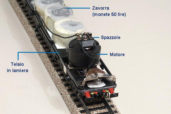 Dentro la locomotiva motori rivarossi lima e roco for Come costruire un telaio a buon mercato