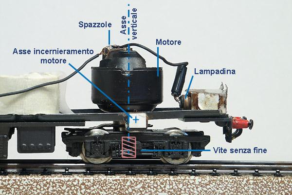 Dentro La Locomotiva Motori Rivarossi Lima E Roco